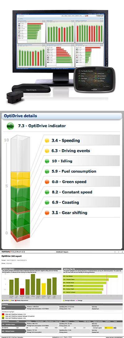 optidrive-column